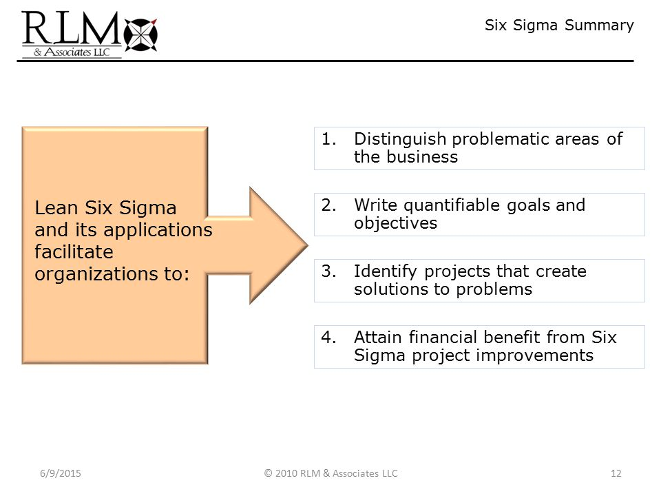 six sigma and application of six Start studying six sigma learn vocabulary, terms, and more with flashcards, games, and other study tools.