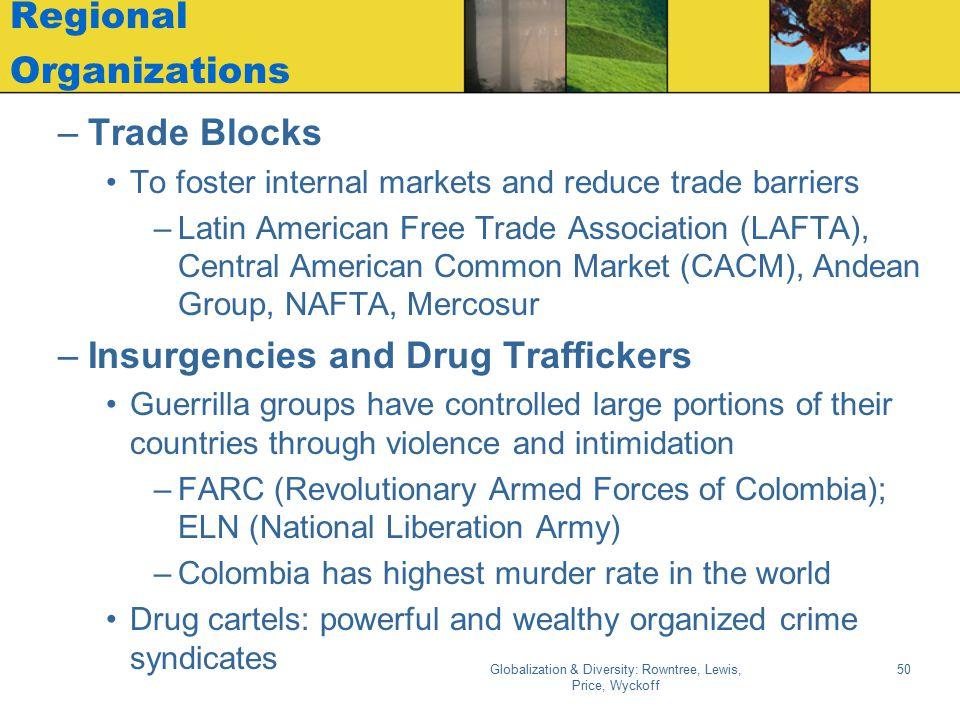 latin american free trade association pdf