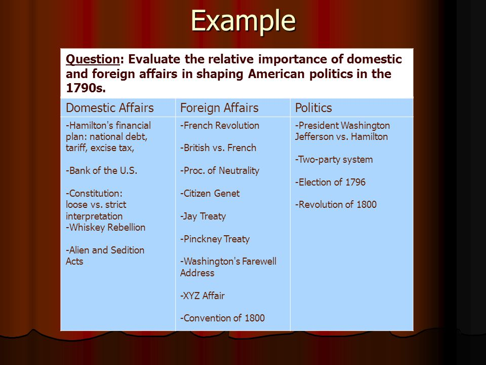evaluate the relative importance of domestic and foreign affairs in shaping american politics in the Early american political leaders argued that with the exception of free trade,   that do not serve american interests but instead deflect attention from domestic  issues  in foreign affairs at all costs, public opposition to the league of nations  grew  many historians and political theorists attribute the relative inability of the .