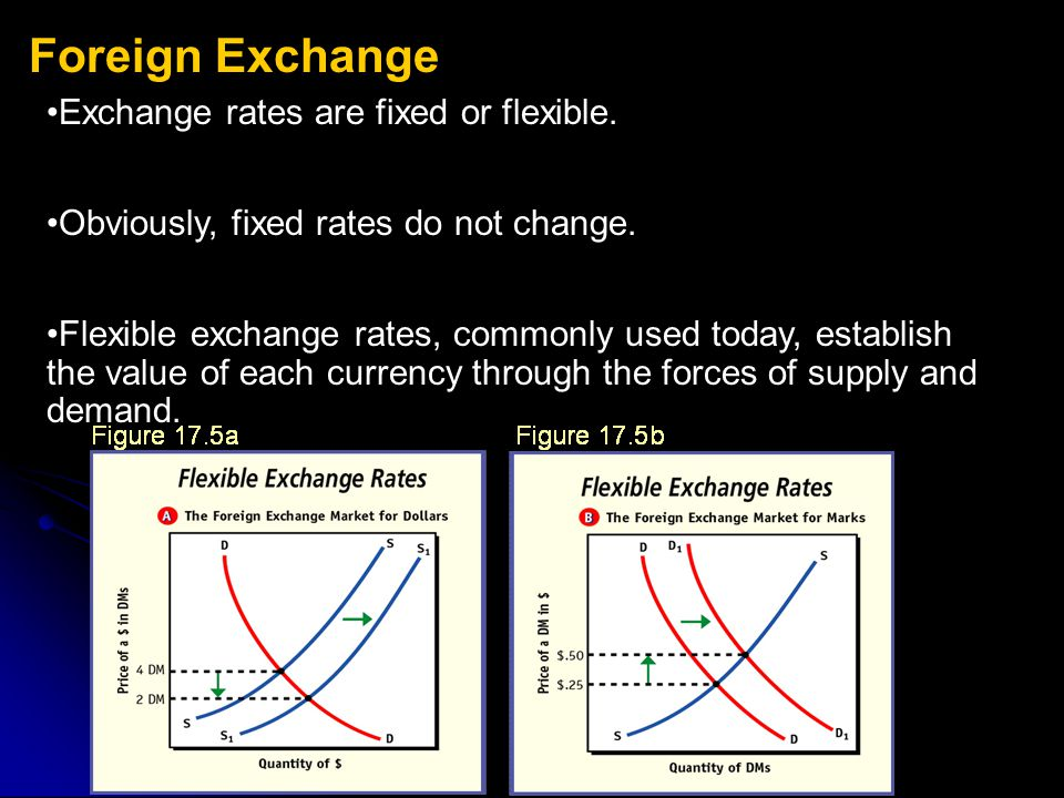 Foreign Exchange Exchange rates are fixed or flexible.