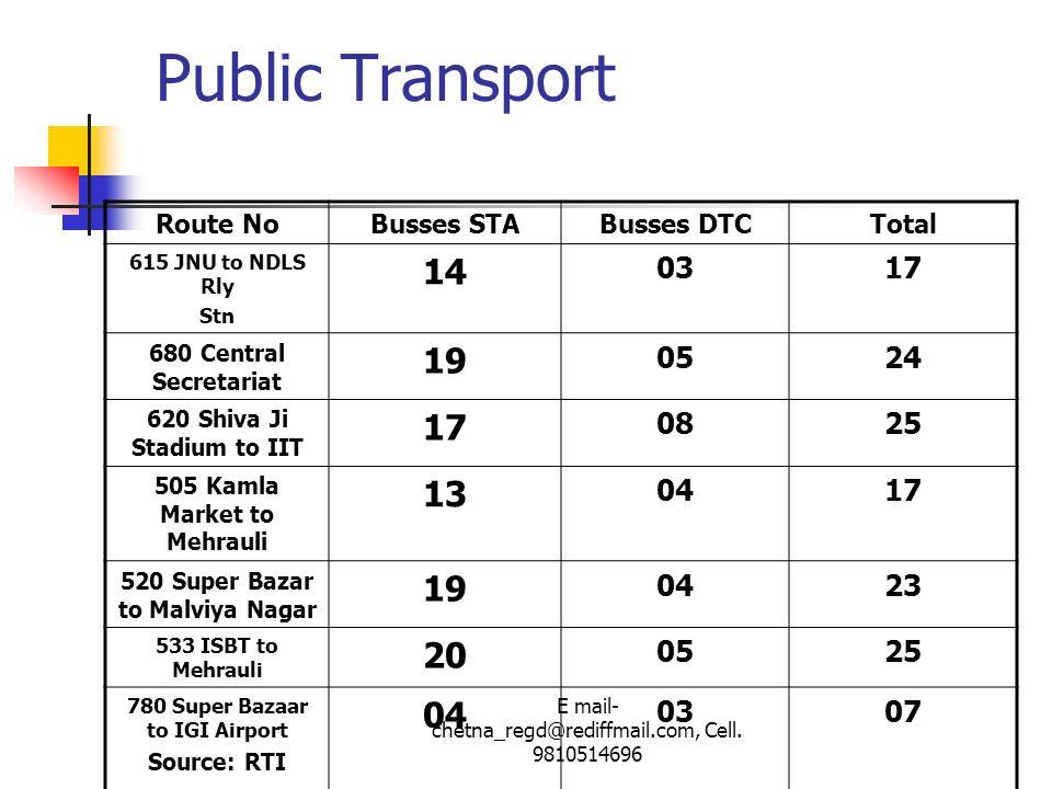 Public Transport 14 19 13 20 03 17 05 24 08 25 04 23 07 Route No