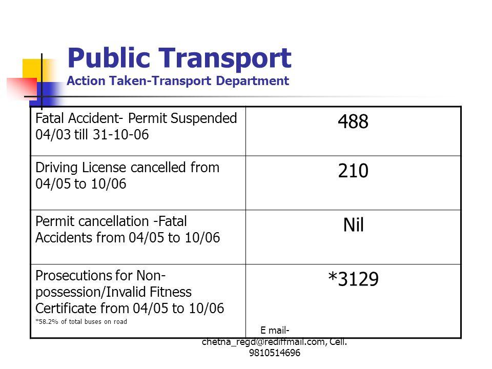 Public Transport Action Taken-Transport Department