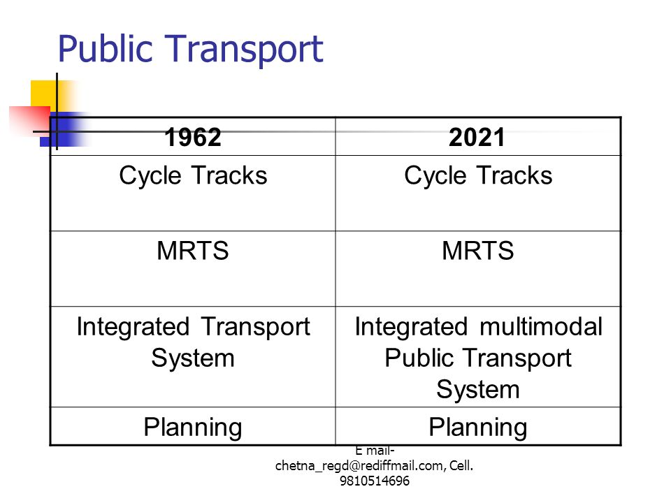 Public Transport 1962 2021 Cycle Tracks MRTS