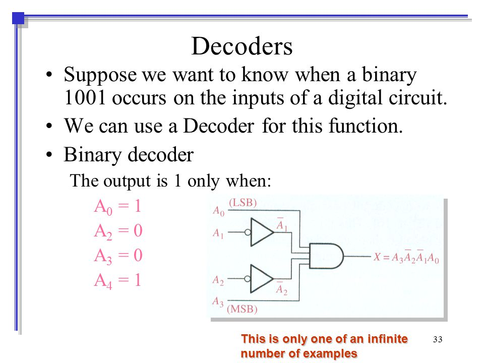 chapter 6 functions of combinational logic