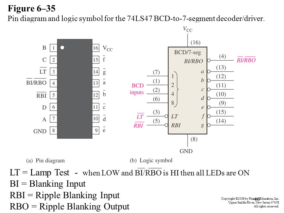 7 segment led pin diagram chapter 6 functions of combinational logic - ppt video ...