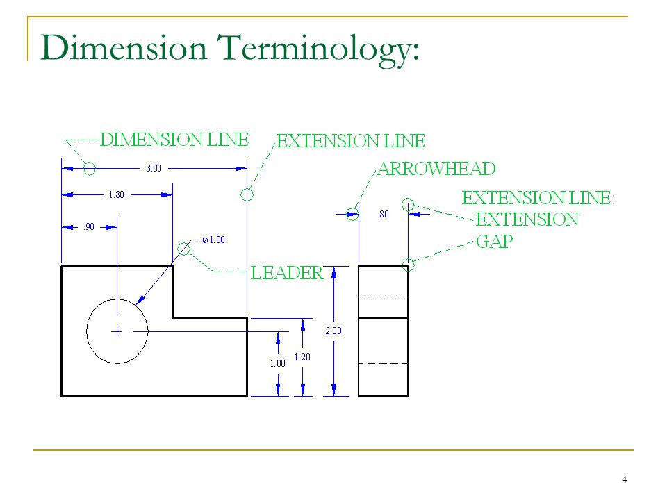 Basic dimensioning with autocad ppt video online download for Basic cad online