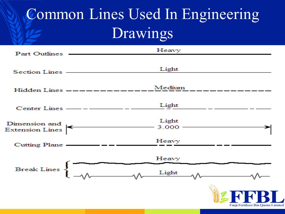 Drawing Lines Engineering : Basic engineering drawing ppt video online download