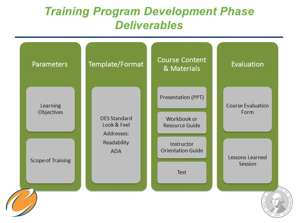 scope of training and development pdf