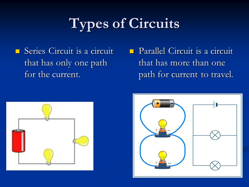 Types of Circuits Series Circuit is a circuit that has only one path for the current.
