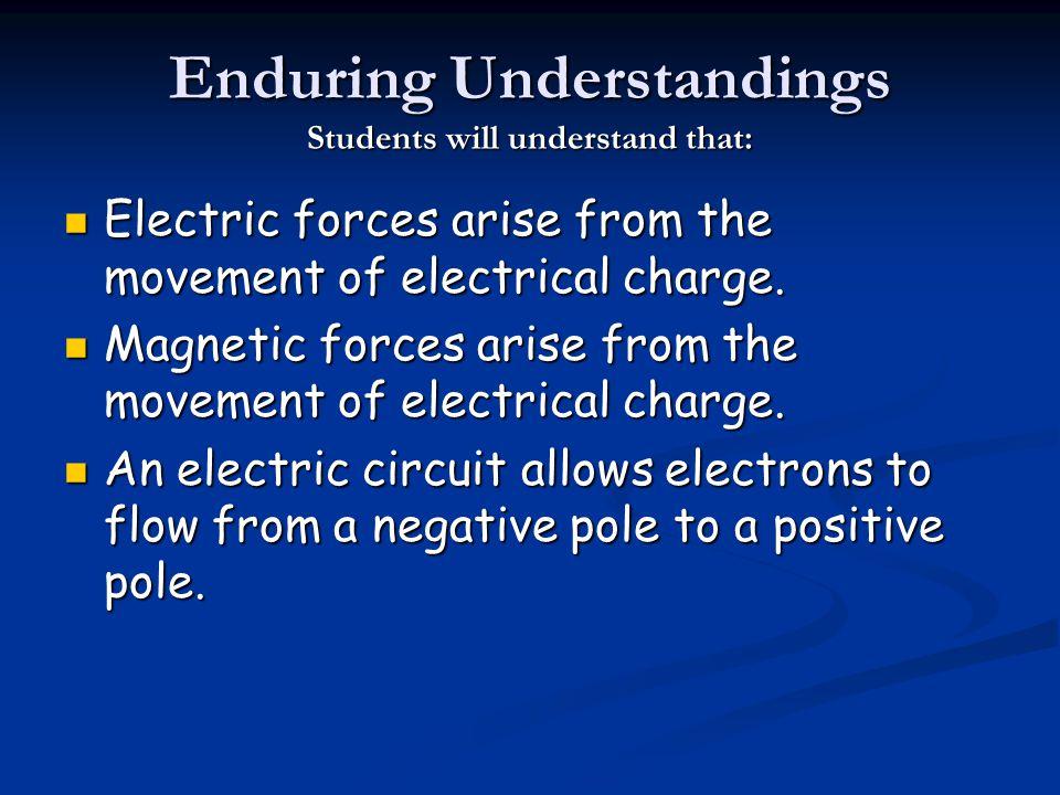 Enduring Understandings Students will understand that: