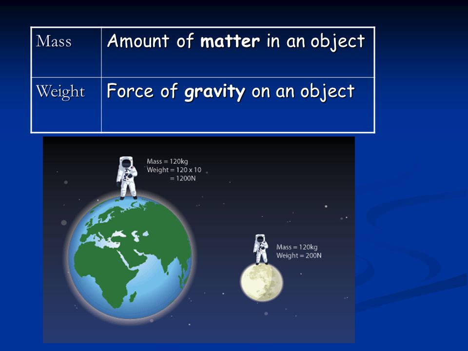 Mass Amount of matter in an object Weight Force of gravity on an object