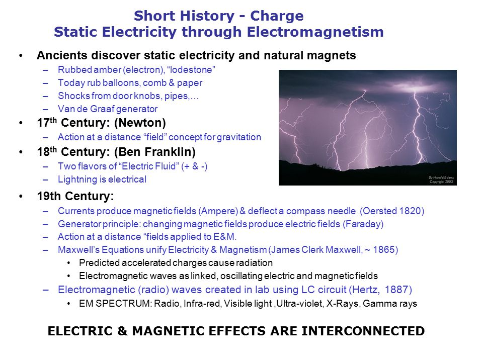 history electromagnetism electric charge quantization of