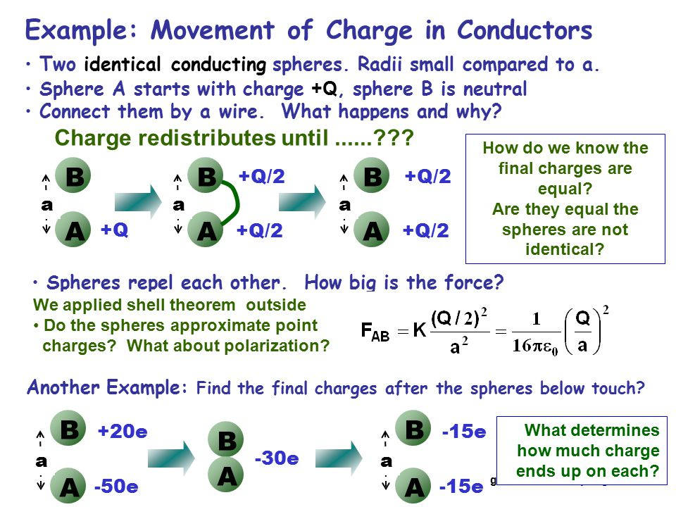 Example%3A+Movement+of+Charge+in+Conductors history electromagnetism electric charge quantization of charge  at suagrazia.org