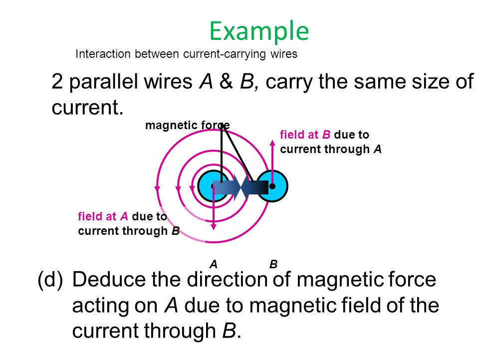 Example 2 parallel wires A & B, carry the same size of current. • •