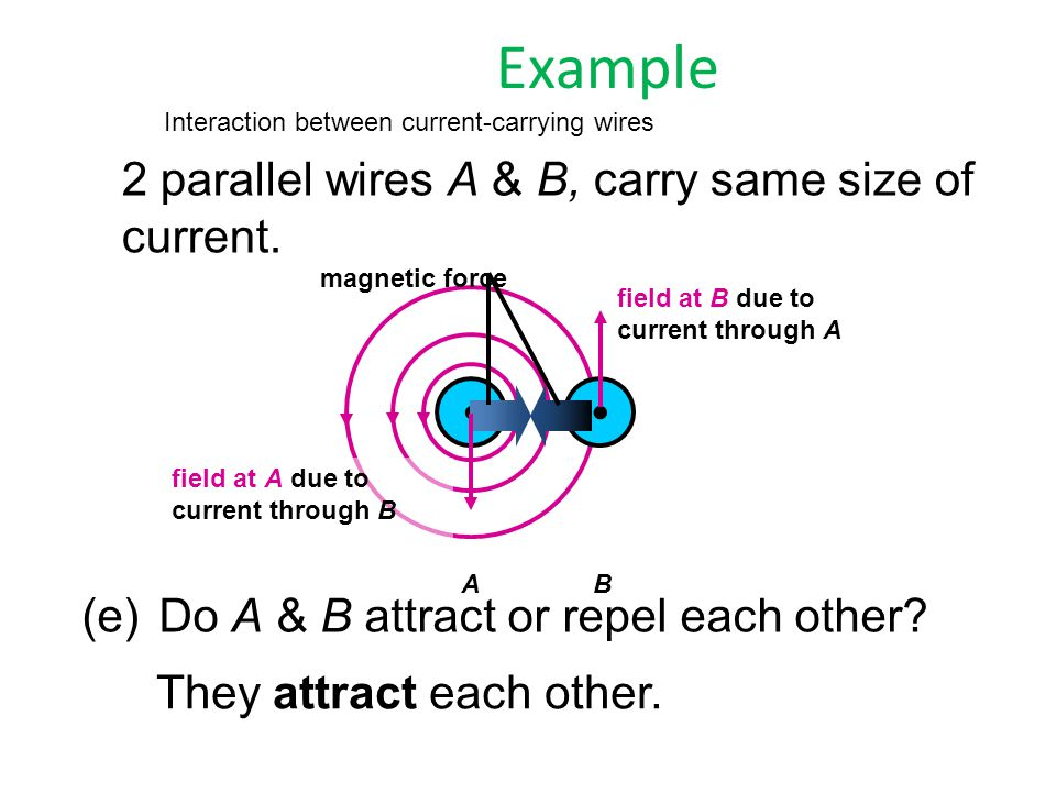 Example 2 parallel wires A & B, carry same size of current. • •