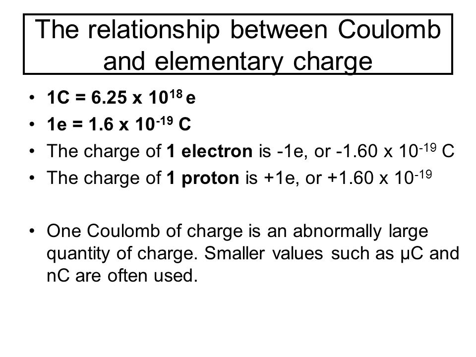 proton and electron relationship