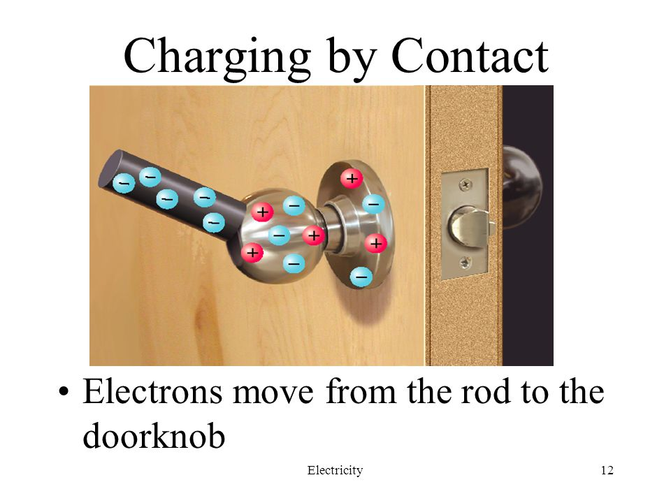 Charging by Contact Electrons move from the rod to the doorknob
