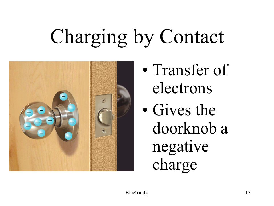 Charging by Contact Transfer of electrons