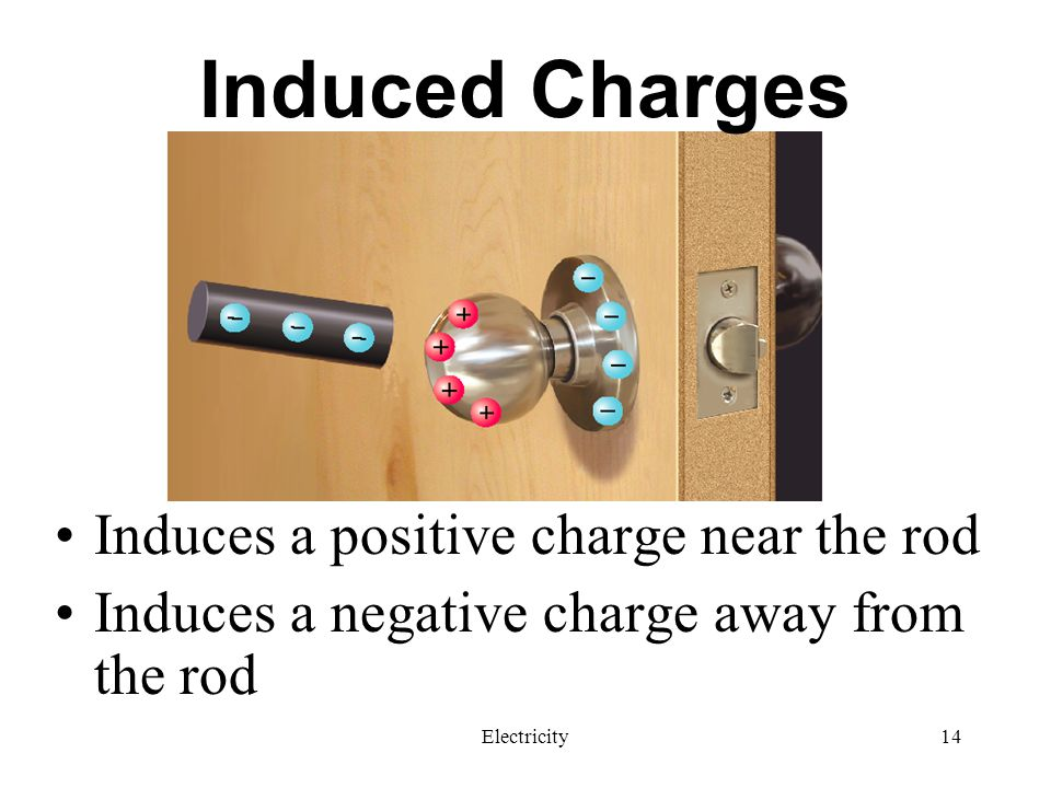 Induced Charges Induces a positive charge near the rod