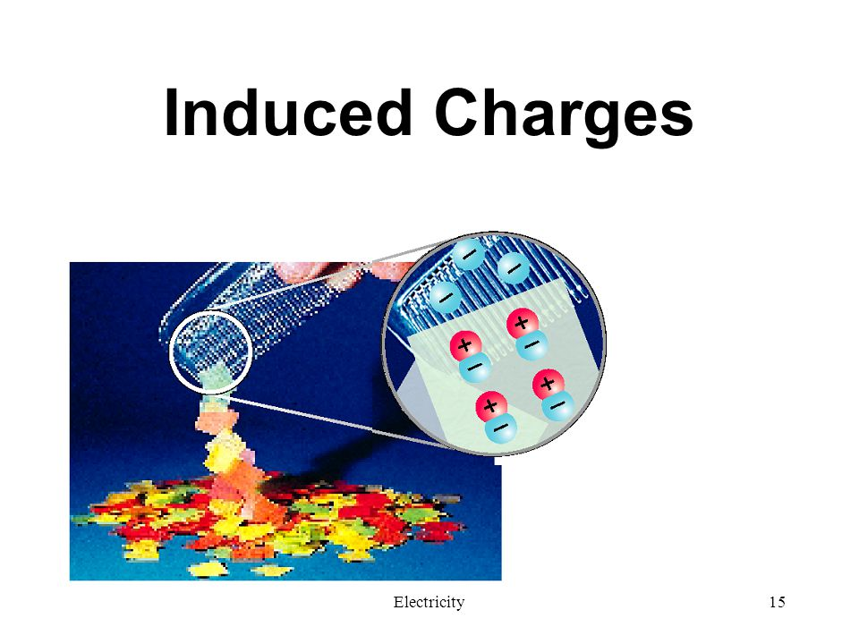Induced Charges Electricity