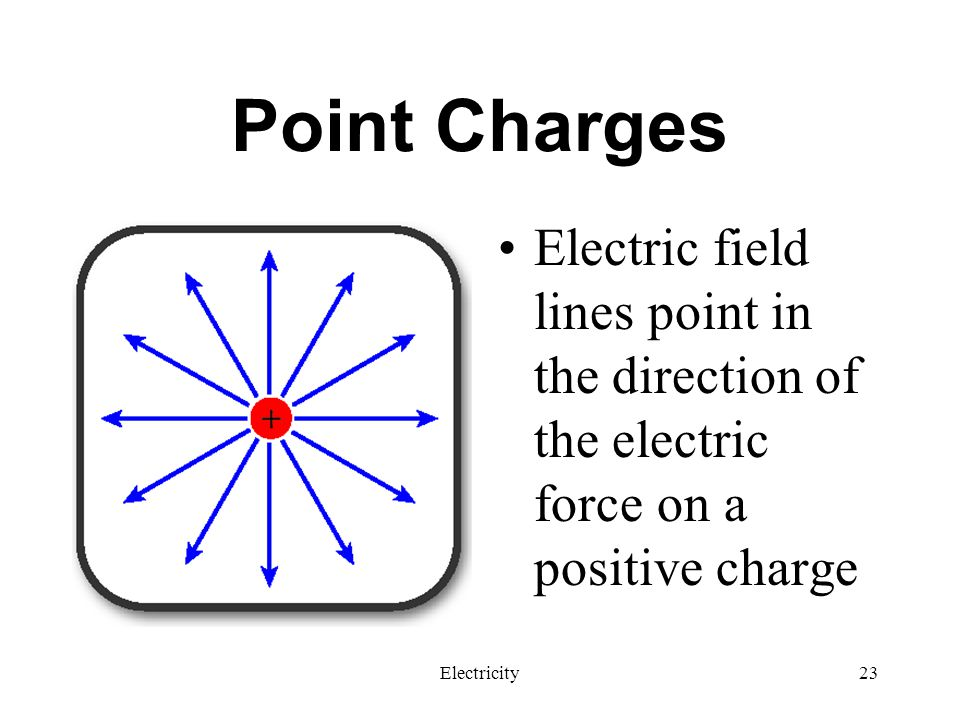 Point Charges Electric field lines point in the direction of the electric force on a positive charge.