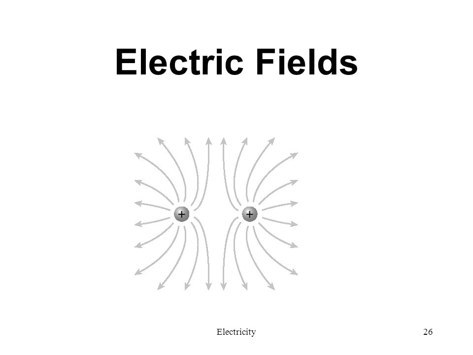 Electric Fields Electricity