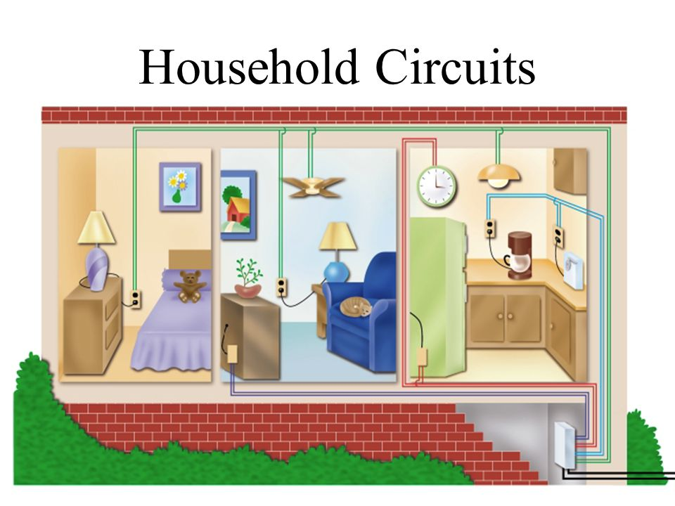 Household Circuits Electricity