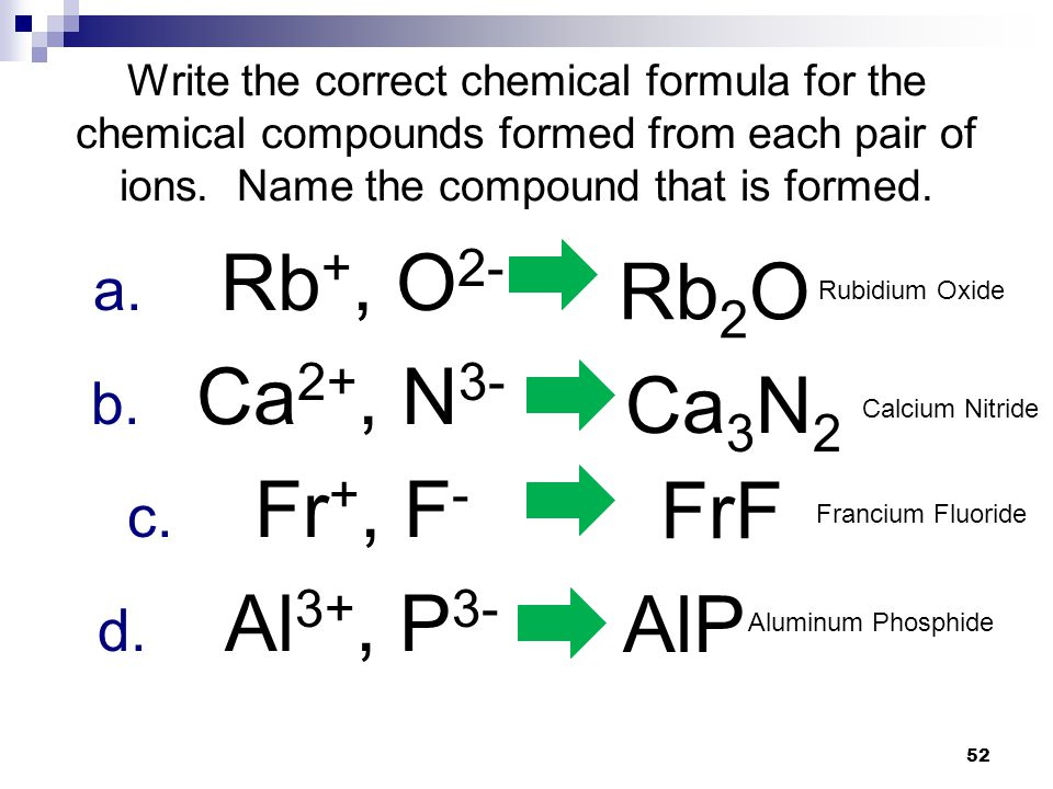 how to write out chemical compounds