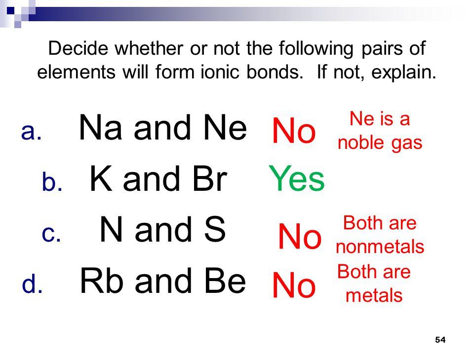 Ionic And Metallic Bonding Ppt Video Online Download