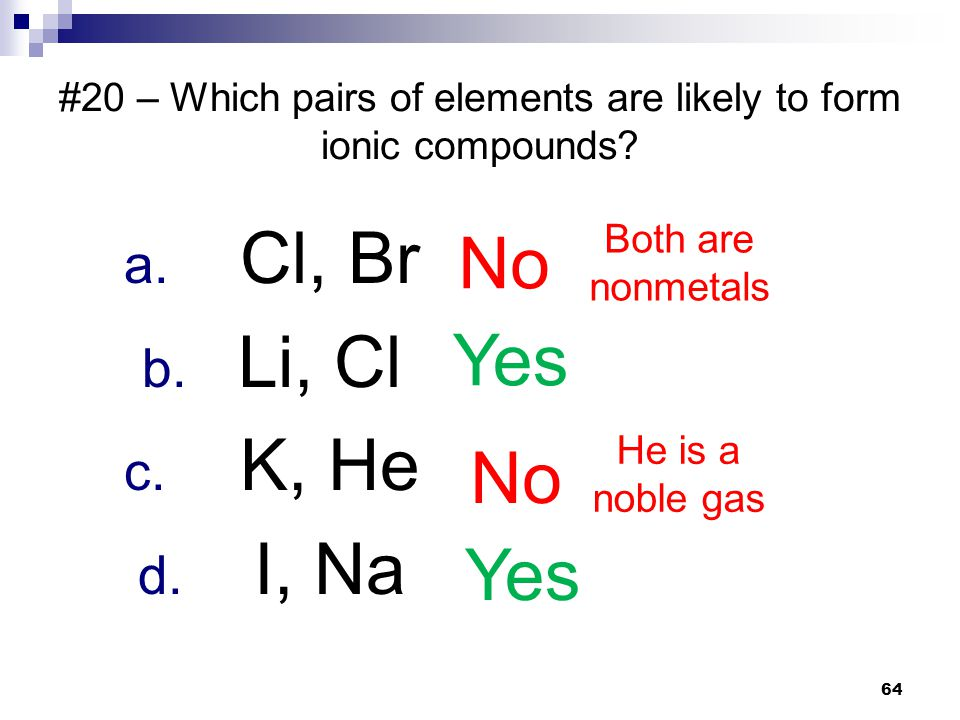 Ionic and Metallic Bonding - ppt video online download