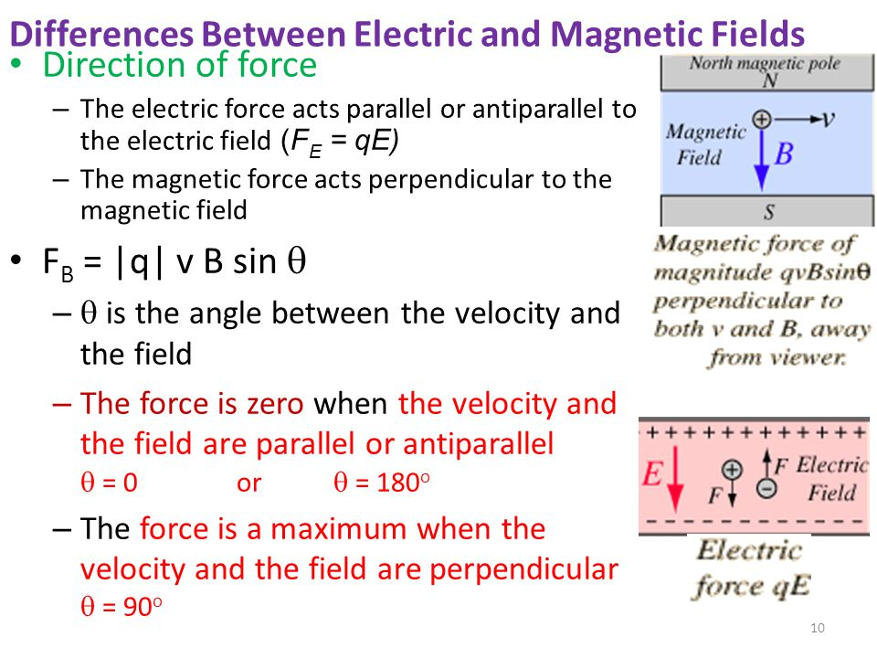 magnetic fields and electric relationship quotes