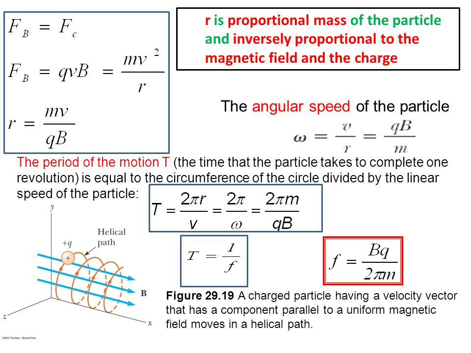 Chapter 29 Magnetic Field Ppt Video Online Download