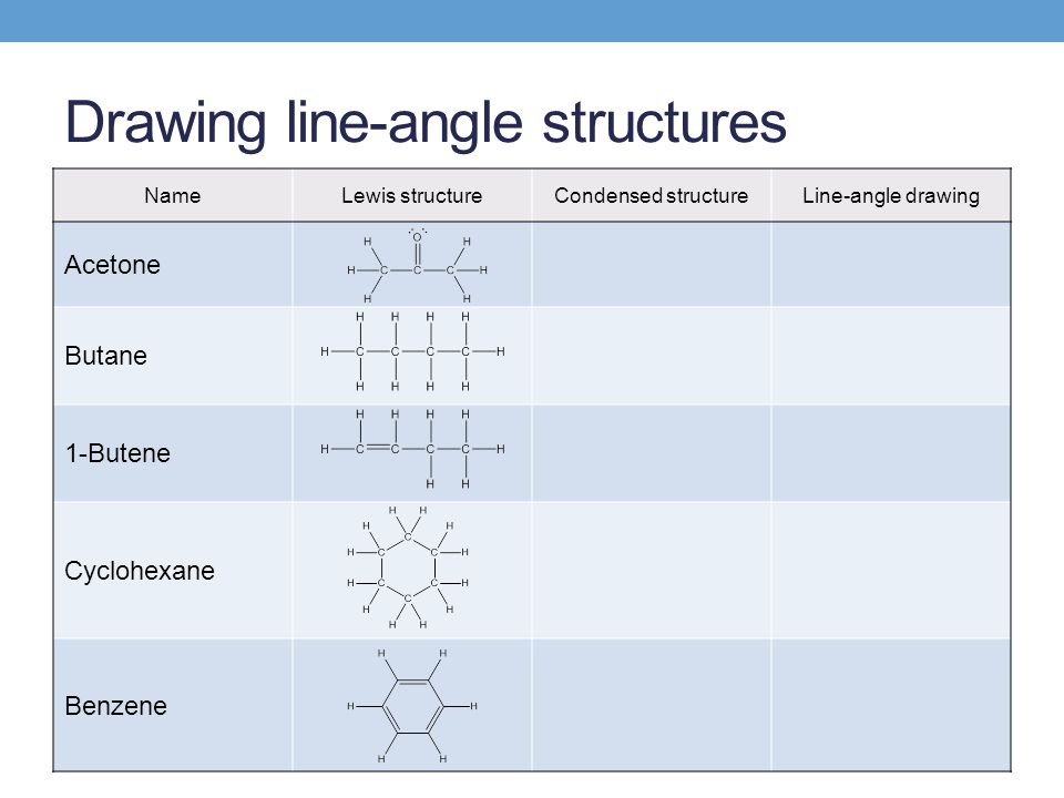 drawing organic structures functional groups