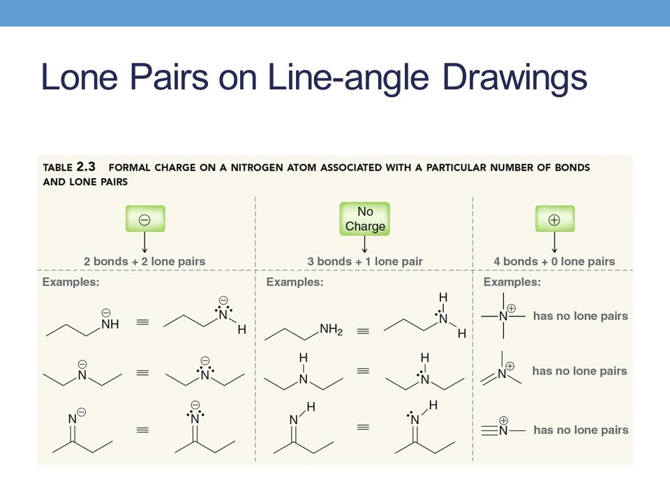 Drawing Angled Lines In Draftsight : Drawing organic structures functional groups