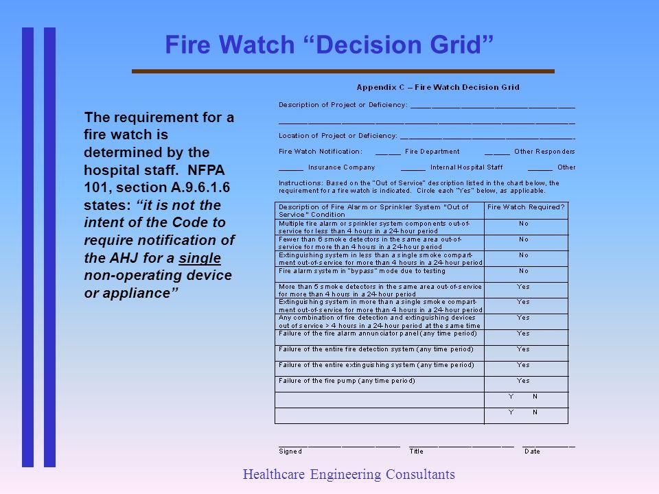 The Life Safety Surveyor Ppt Video Online Download