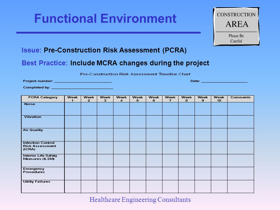 Engineering Documentation Best Practices : The life safety surveyor ppt video online download