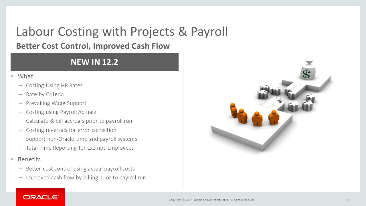 payroll project