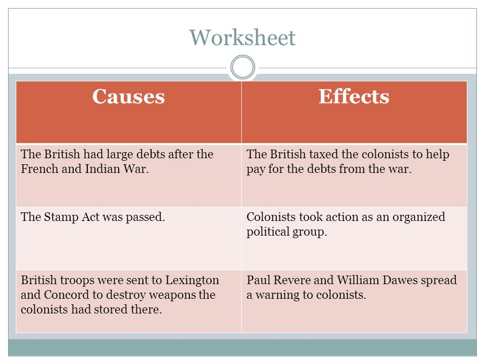 Worksheet Causes Effects