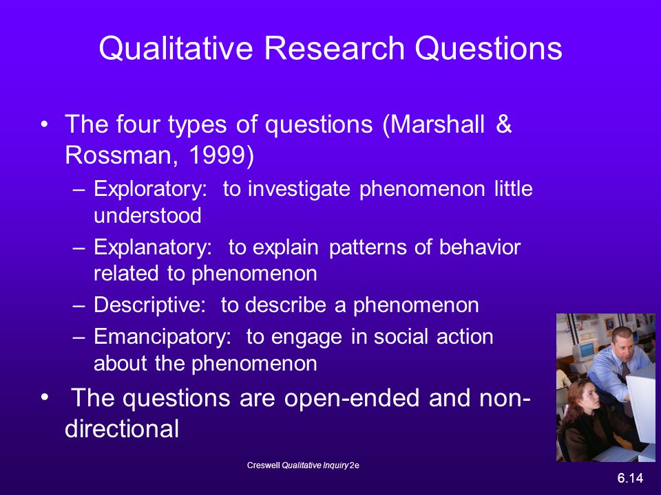 Qualitative case study research questions