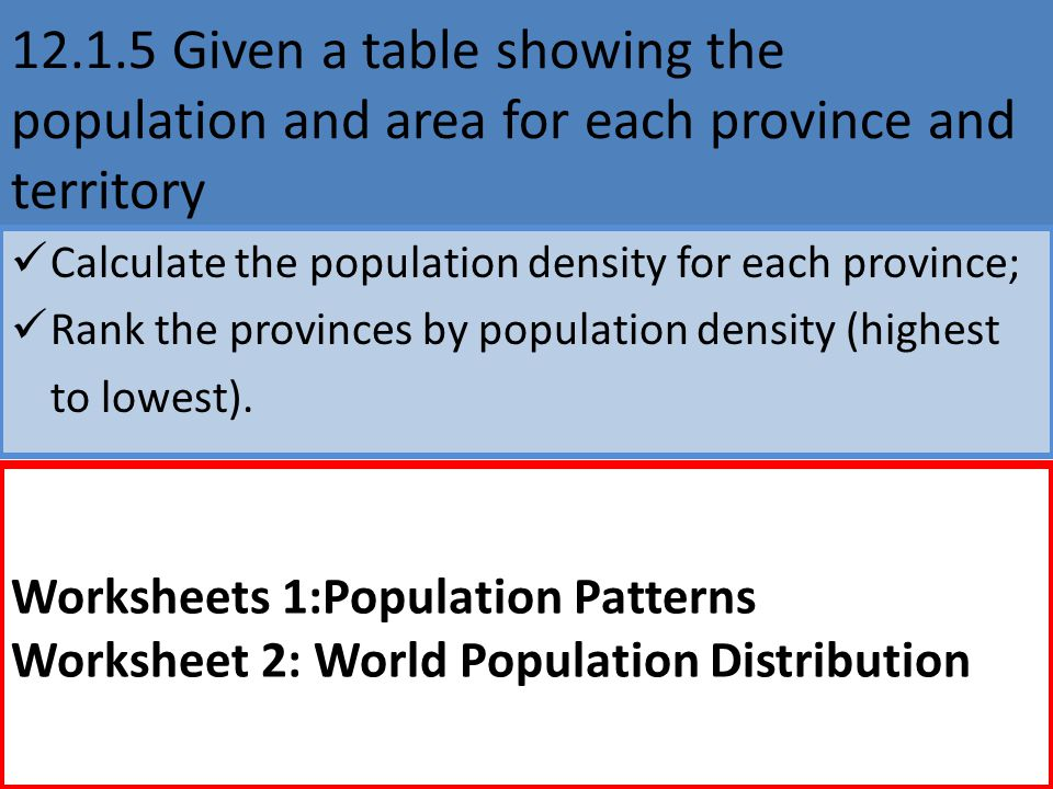 Population Challenges ppt download – Population Density Worksheet