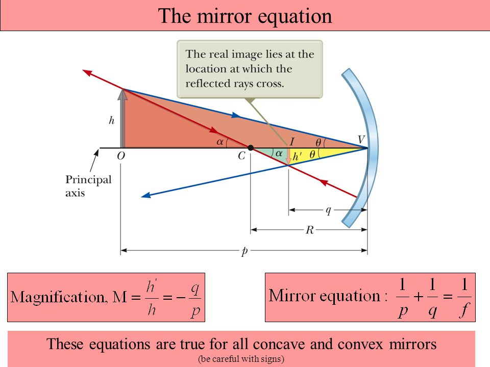 Chapter 36 image formation ppt video online download for Mirror formula