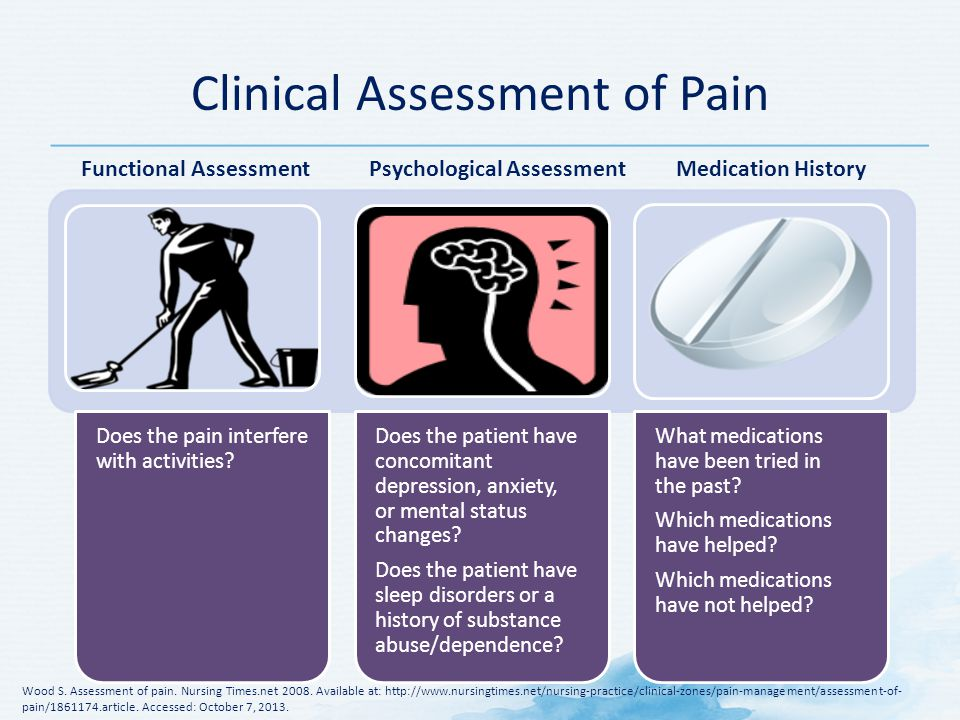 Clinical Assessment of Pain