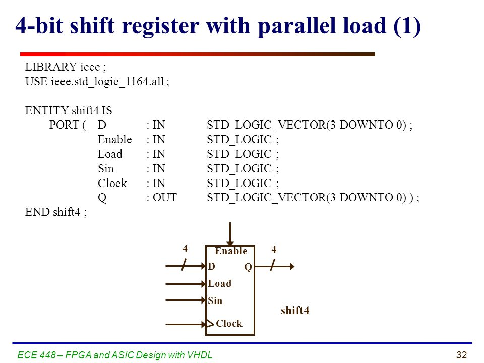 Read and Write from 2D array in VHDL  Stack Overflow