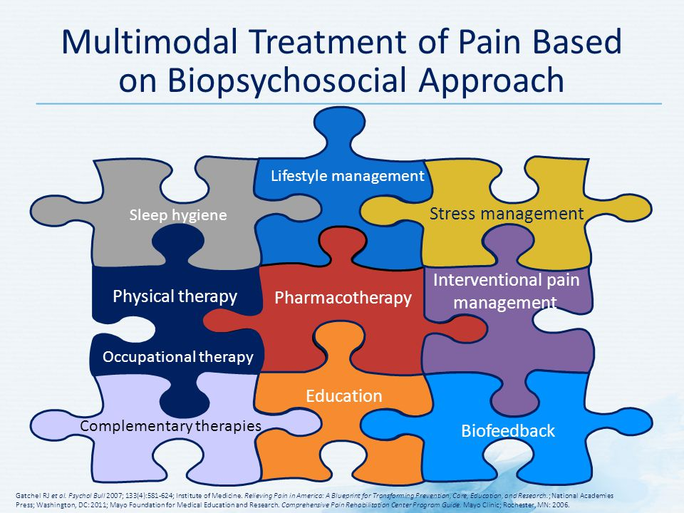 biopsychosocial model in clinical physiotherapy Evidence-based biopsychosocial treatment of chronic  • the biopsychosocial model is a conceptual model that proposes that  such as physical therapy and.