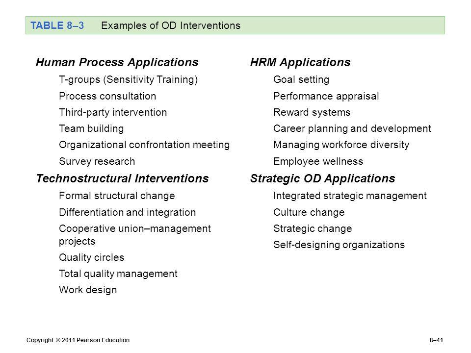 human process technostructural human resource management and 151 human processes 152 techno structural 153 human resource  management 154 intervention based on the underlying causal mechanisms.