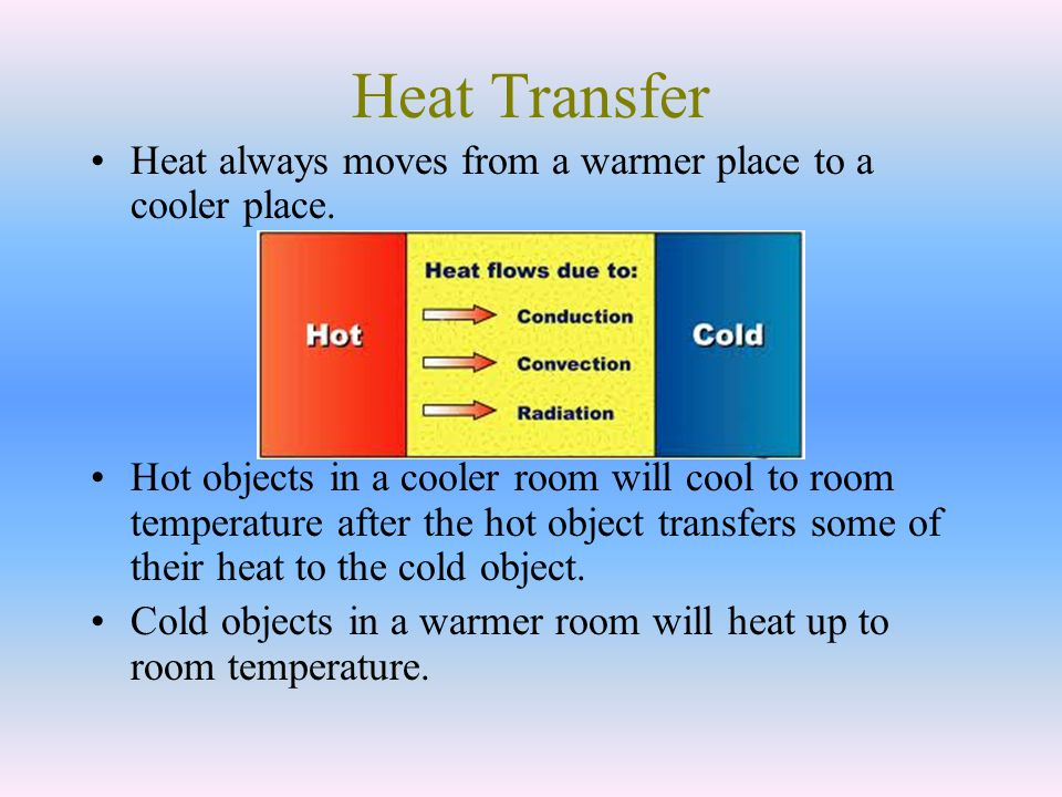 Insulators and conductors ppt video online download for How to heat your room