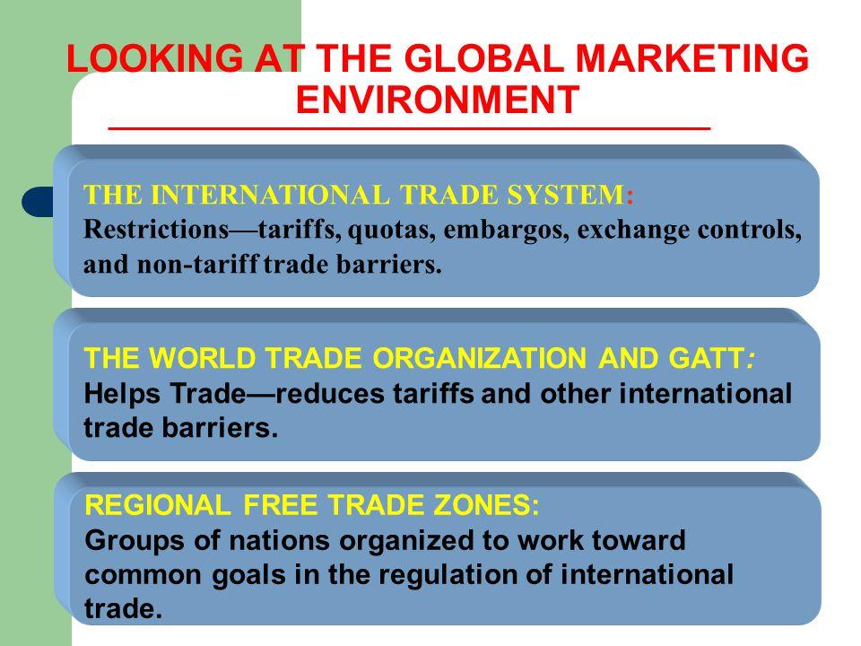 world trade organization history pdf