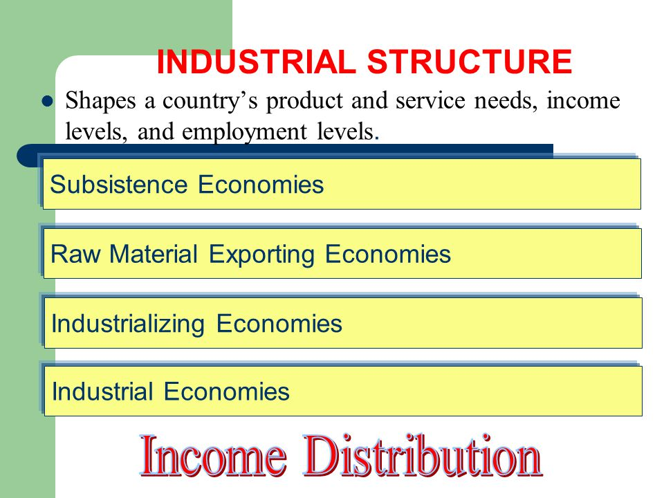 industry economics and distribution channels essay The internet effects on tourism industry internet have provided a new distribution channel for the retail of papers an economic analysis of.