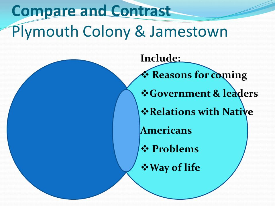 jamestown and plymouth compare and contrast essay Virginia vs massachusetts compare and contrast the people who settled jamestown and those who established the plymouth colony 4 which company an enhanced audio file that compares and contrasts jamestown and the plymouth colony.