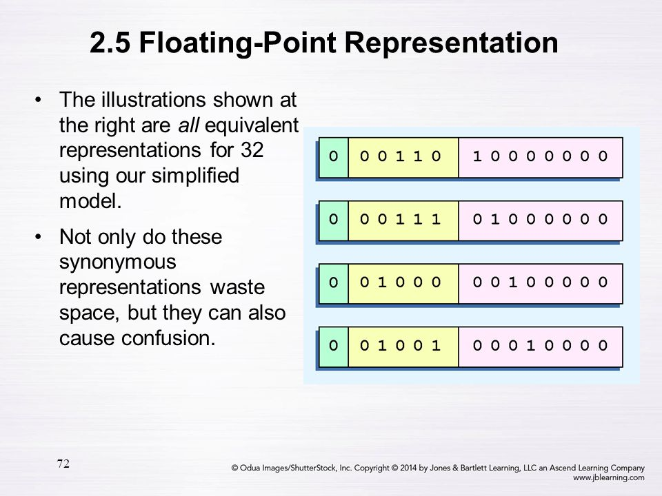 fixed point and floating point representation pdf
